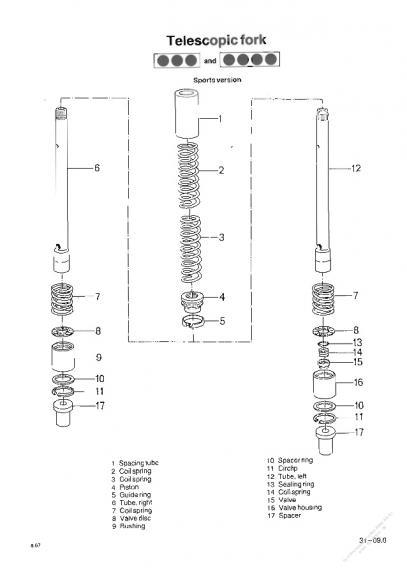 K75S forks Fichtel & Sach